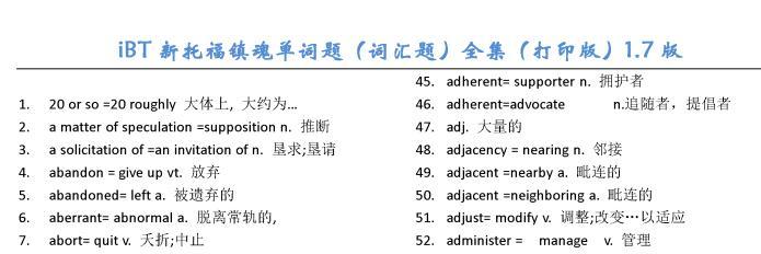 iBT新托福无老师镇魂词汇题1.7版PDF资源共享资料大全