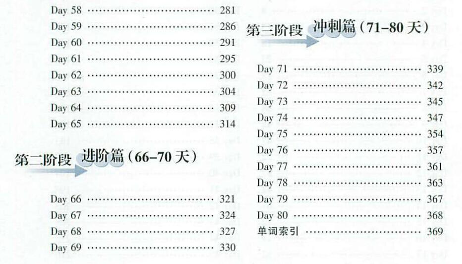 80天攻克雅思核心词汇第三版 PDF下载全套分享