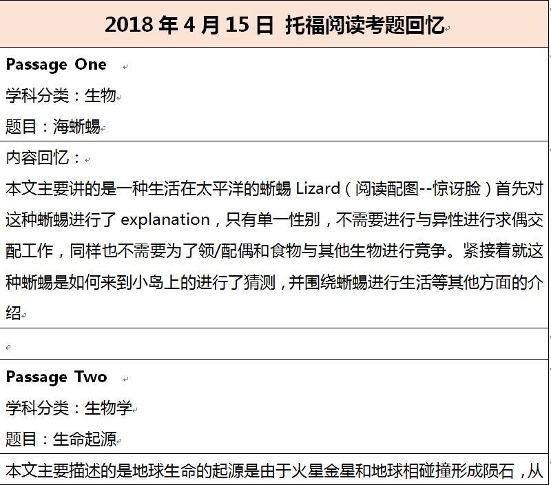 新东方托福作文背诵50篇资源共享PDF下载