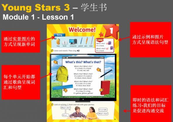 《Young Star 1-3册》MM出版社全新少儿原版教材你<b style='color:red'>还没有</b>吗?