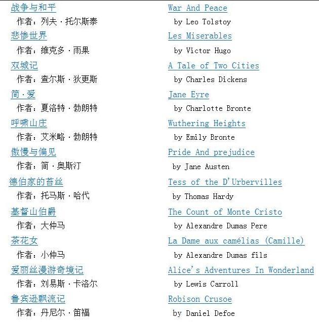 世界名著21本英汉双语对照百度云分享