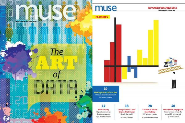 Muse缪斯英文杂志 北美著名少儿科普杂志16-18年刊音频分享!