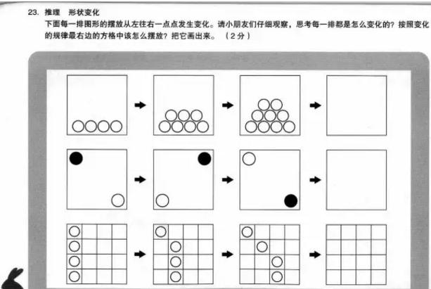 日本幼教经典,百花思维训练12册,幼升小必备!网盘自取。