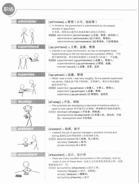李文昊《一辈子够用的英语万用单词20000》扫描版pdf下载全系列