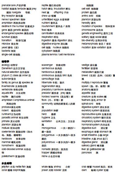 新托福听力核心8000词汇高清PDF合集下载!