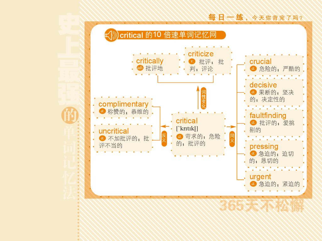 四六级最强记忆英语单词(单词联想记忆)精美小卡片百度网盘下载