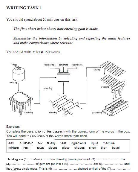 雅思图表满分作文范文大全 高清pdf下载pdf百度云!