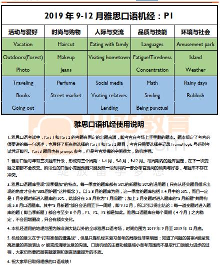 2019年9月14日雅思口语机经重点预测(重点圈起来 )pdf网盘!