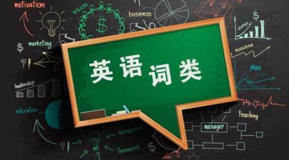 小学升初英语各类词性语法大全(必备!!必备)视频下载!