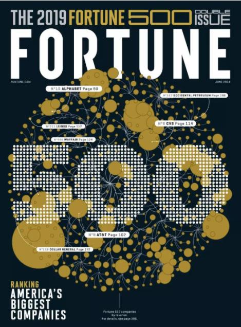 商业英文杂志推荐《财富》2019年1-8月刊PDF下载