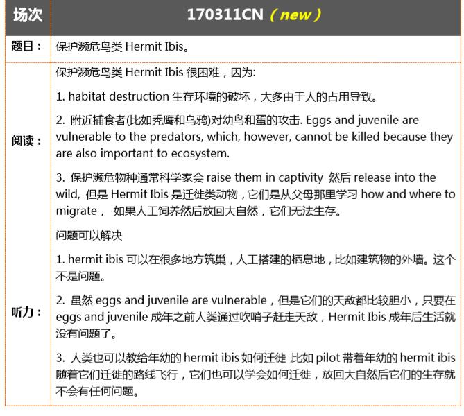 2019年10月19日托福综合写作考前预测(核心版)PDF下载音频分享!