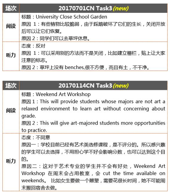2019年10月19日托福综合口语考前预测PDF下载全系列