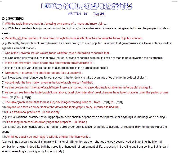 精心挑选雅思写作常用句型与过渡词语文本下载网盘资源下载。