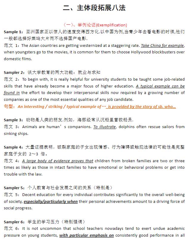 【雅思写作素材】大作文备考八种展开方法电子课件