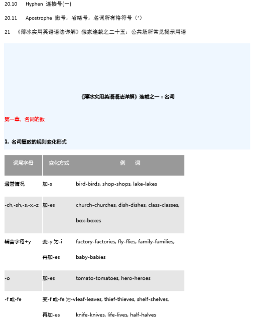 雅思语法书籍推荐《薄冰英语语法》pdf下载资源大全
