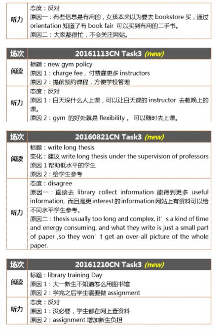 2019年11月9日托福考试综合口语考前预测PDF下载
