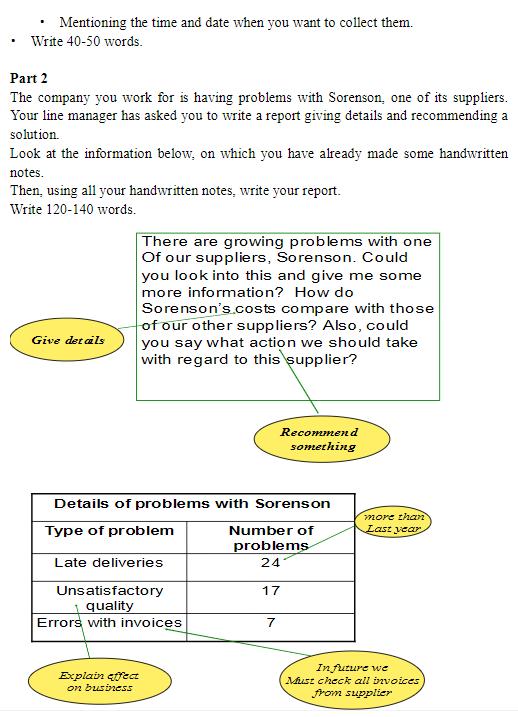 剑桥商务英语BEC中级写作指南pdf下载全套分享