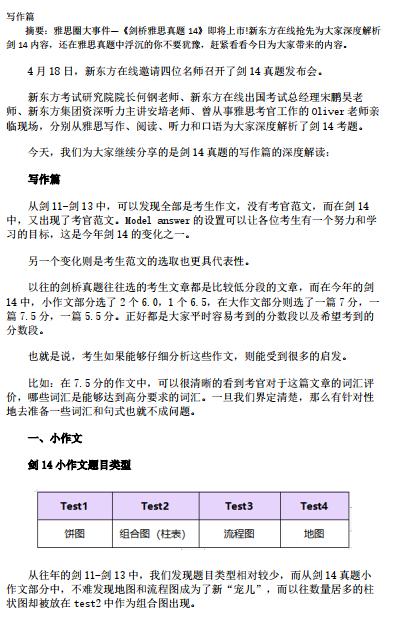 雅思剑桥真题辑14(写作+口语篇)pdf网盘下载下载地址