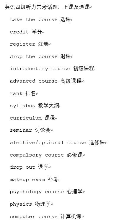 2019年12月大学英语四级听力常考话题:上课及选课百度云!
