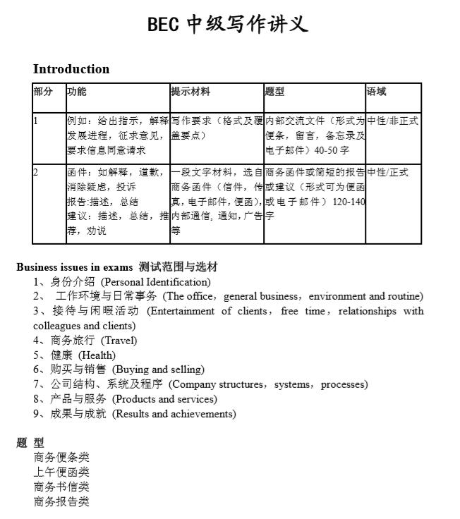 中级BEC写作指南(大小两部分作文指南)下载