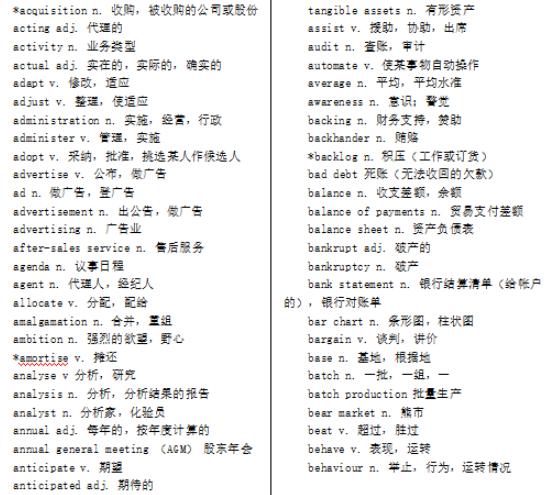 bec中高级考试词汇pdf分享音频分享!