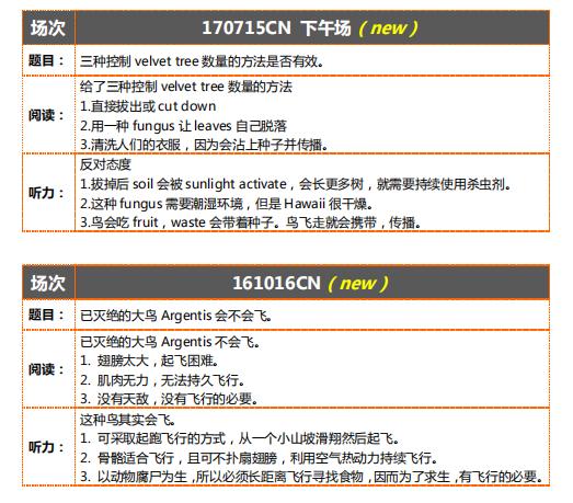 2019年11月16日托福综合写作重点考前预测pdf下载资料分享