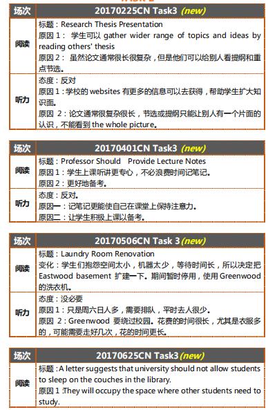 2019年11月16日托福考试综合口语考前大范围预测免费资料