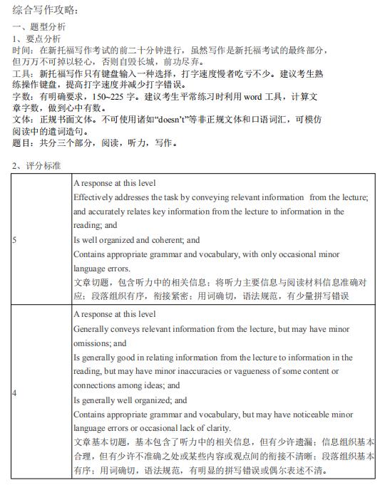 [托福写作]托福综合写作满分技巧以及高分模板pdf下载