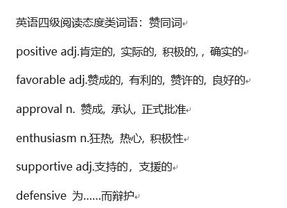 2019年12月英语四级阅读态度类词语:赞同词网盘资源下载。