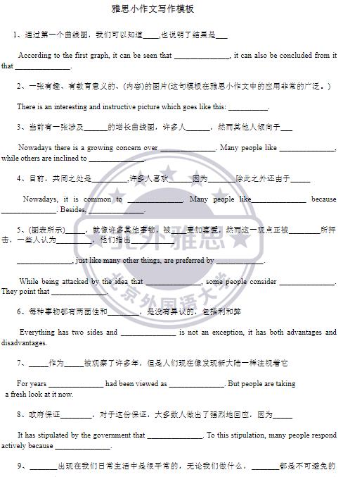 雅思小作文写作模板汇总下载pdf百度云!