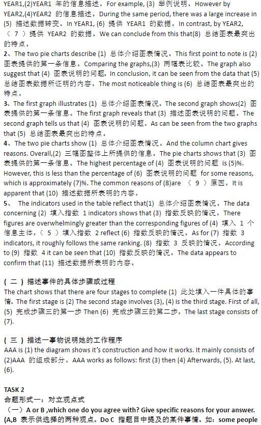 雅思作文写作模板(附解析)分享网盘自取。