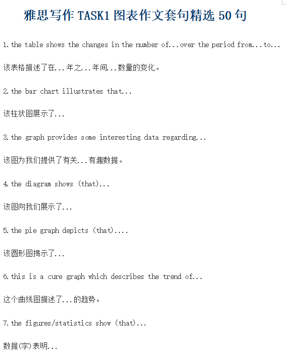 精选50句雅思写作TASK1模板doc分享学习分享
