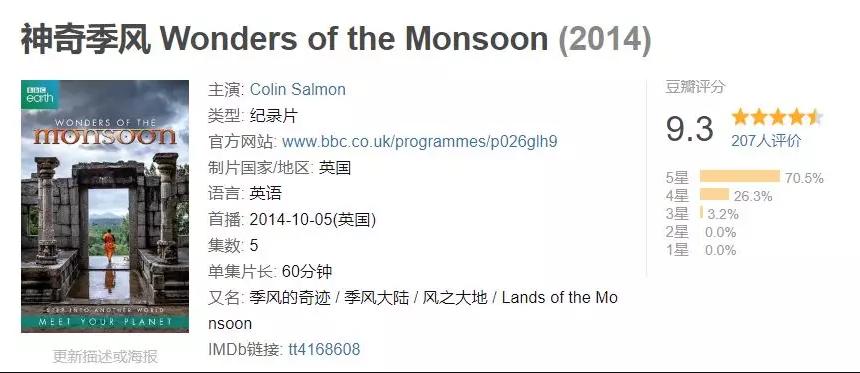 神奇季风视频全集,BBC给孩子的9.3分自然纪录片
