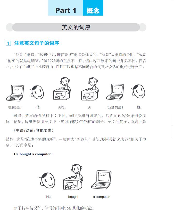 免费下载《151个一学就会的英文语法规则》,高清PDF版
